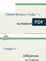 Chap 003 - Global Business