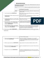 Careplan Diagnosis 2