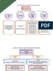 Graphic Organiser TSL3105