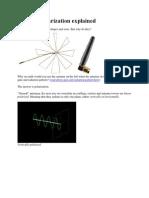 Circular Polarization Explained