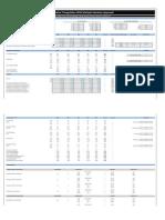 Equity Analysis Worksheet (Deb Sahoo)