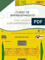 Modulo 1 - Emprendimiento y Planeacion