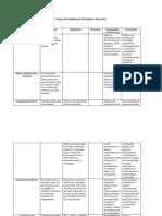Cuadro de Paradigmas de Psicología en Educación