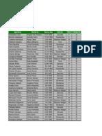 Prcatica Excel