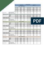 Tabela de Valores Para Projetos de Engenharia