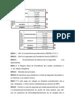BENEFÍCIOS DO RGPS