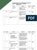 69267265 Perincian Rancangan Aktiviti Kelab Pencegahan Jenayah2010