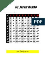 Jadual Sifir Darab