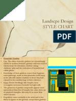 Style Chart