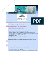 27812483 List of Holy Shrines in Pakistan