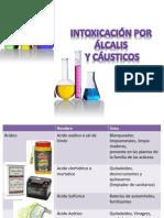 Intoxicacion Por Alcalis y Causticos