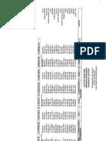 Aportaci贸n patronal a帽o fiscal 2012-2013 Tablas de sueldos001