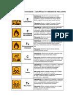 M2-SÍMBOLOS DE PELIGRO Y MEDIDAS DE PRECAUCIÓN