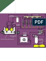 Diagrama Flujo de Combustible