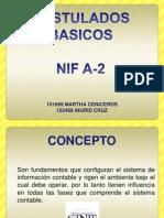 NIF A-2