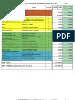 Cbt Funding 2013