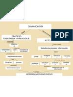 activi dad 2 mapa conceptual.pptx
