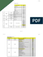 Jadual Peperiksaan IPDA 2013