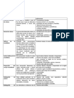 Radiografias extraorales (1).docx