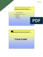 10 Adm Proy Inform - Unidad III - Gantt