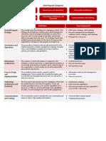 the ecm program framework