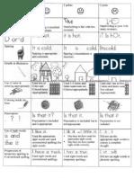 Writing Rubric Kindergarten