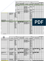 Legislative Tracker - March 2013