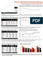 RP Data Weekly Market Update (WE April 28 2013)