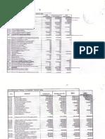 Προϋπολογισμός ΕΟΠΥΥ 2013
