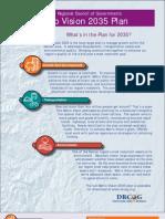 Denver Metro 2035 Plan Brochure