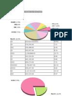 富蘭克林坦伯頓全球投資系列全球債券基金