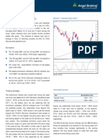 Daily Technical Report, 29.04.2013