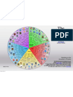 blooms taxonomy and Ipad apps.pdf