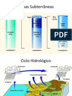 Slide - Ciclo Hidrológico
