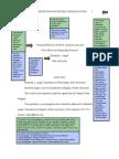 Sample APA Paper Purdue OWL