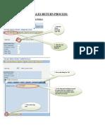 Customer Return process in SAP SD
