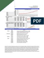 Pensford Rate Sheet_04.29.13