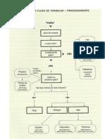 Gt d Diagram a Fluxo de Trabalho