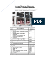 Minimum Thickness of Structural Concrete Members and Concrete Embedded Elements