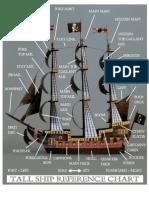 Ship Reference Chart