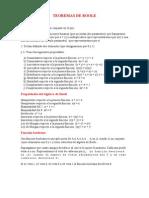 Teoremas de Boole