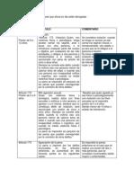 Resumen de Articulos 173 a 200