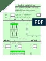 Estudo_da_função_do_2º_grau