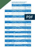 tasa_consumoConsumo.pdf