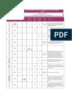 Comparativa EOI 2013 (Horario Lectivo)