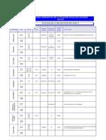 Comparativa EOI 2013 (Nivel C)