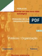 PESQUISA DE PCO - CLIMA ORGANIZACIONAL