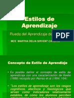 Estilos de Apremd Rueda de Kolb 1226647118548639 9