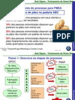 Exemplo FMEA 8ª Onda