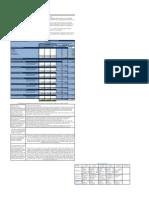 ponderacionottoinstitucional-120924161939-phpapp01